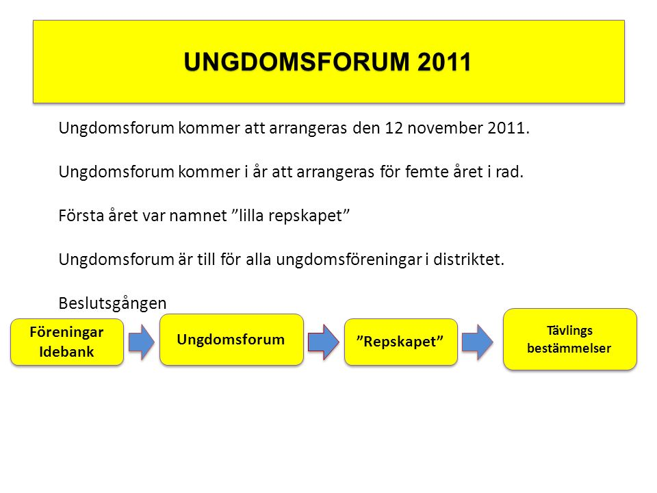 UNGDOMSFORUM 2011 Föreningar Idebank Föreningar Idebank Ungdomsforum Repskapet Tävlings bestämmelser Tävlings bestämmelser Ungdomsforum kommer att arrangeras den 12 november 2011.