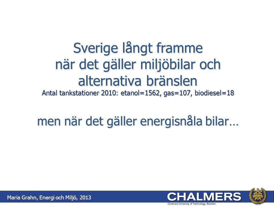 Sverige långt framme när det gäller miljöbilar och alternativa bränslen Antal tankstationer 2010: etanol=1562, gas=107, biodiesel=18 men när det gälle