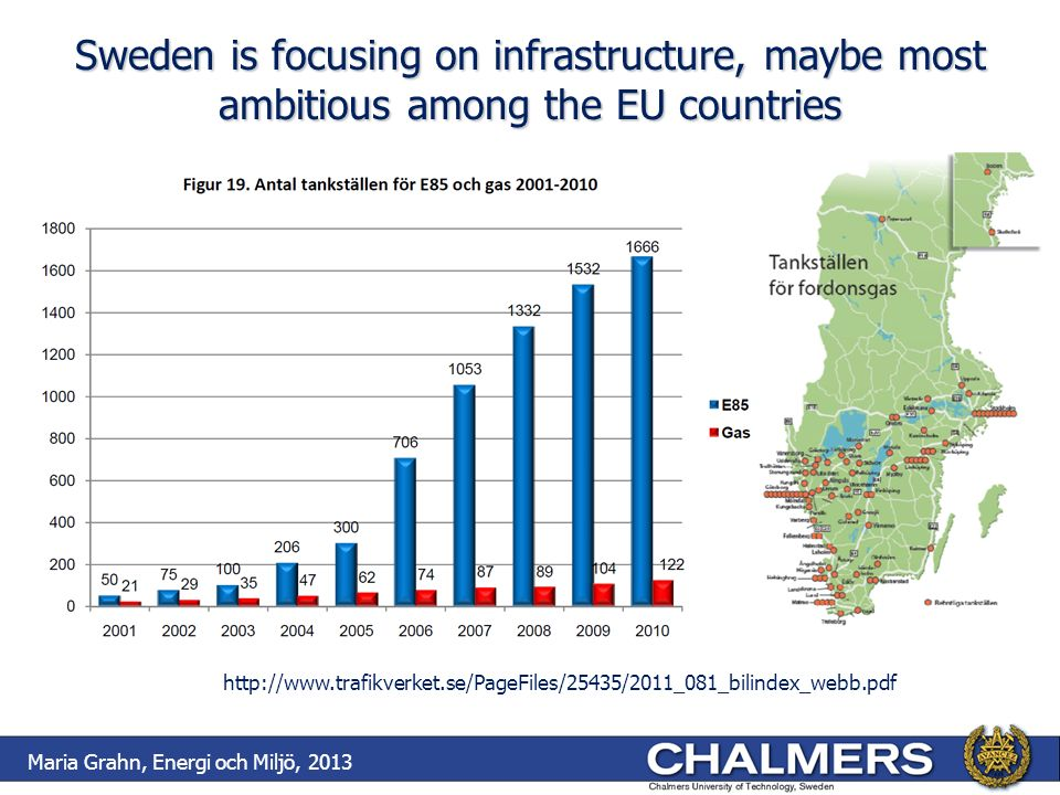 http://www.trafikverket.se/PageFiles/25435/2011_081_bilindex_webb.pdf Sweden is focusing on infrastructure, maybe most ambitious among the EU countries Maria Grahn, Energi och Miljö, 2013