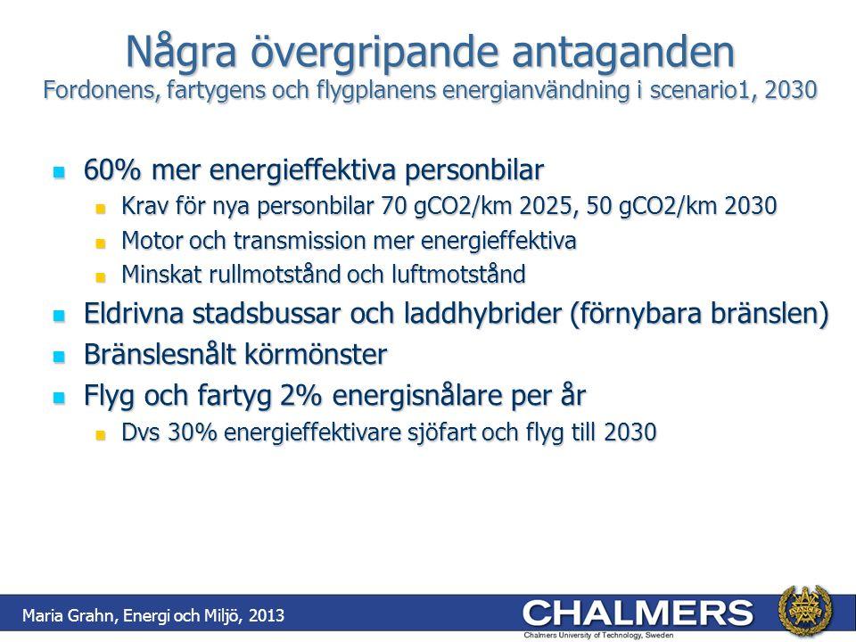 Några övergripande antaganden Fordonens, fartygens och flygplanens energianvändning i scenario1, 2030 60% mer energieffektiva personbilar 60% mer ener