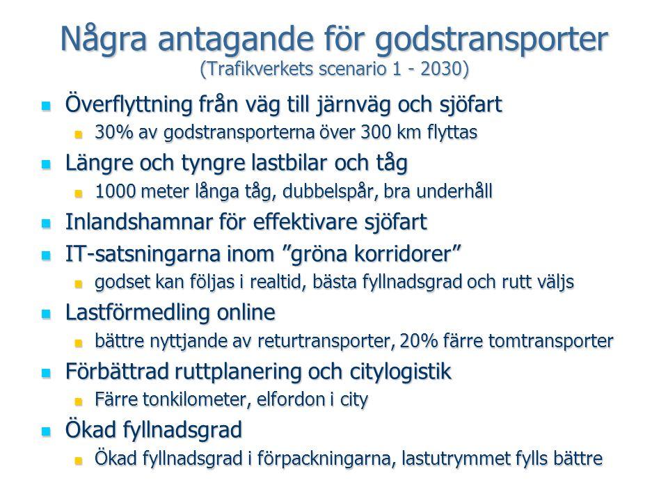 Överflyttning från väg till järnväg och sjöfart Överflyttning från väg till järnväg och sjöfart 30% av godstransporterna över 300 km flyttas 30% av go