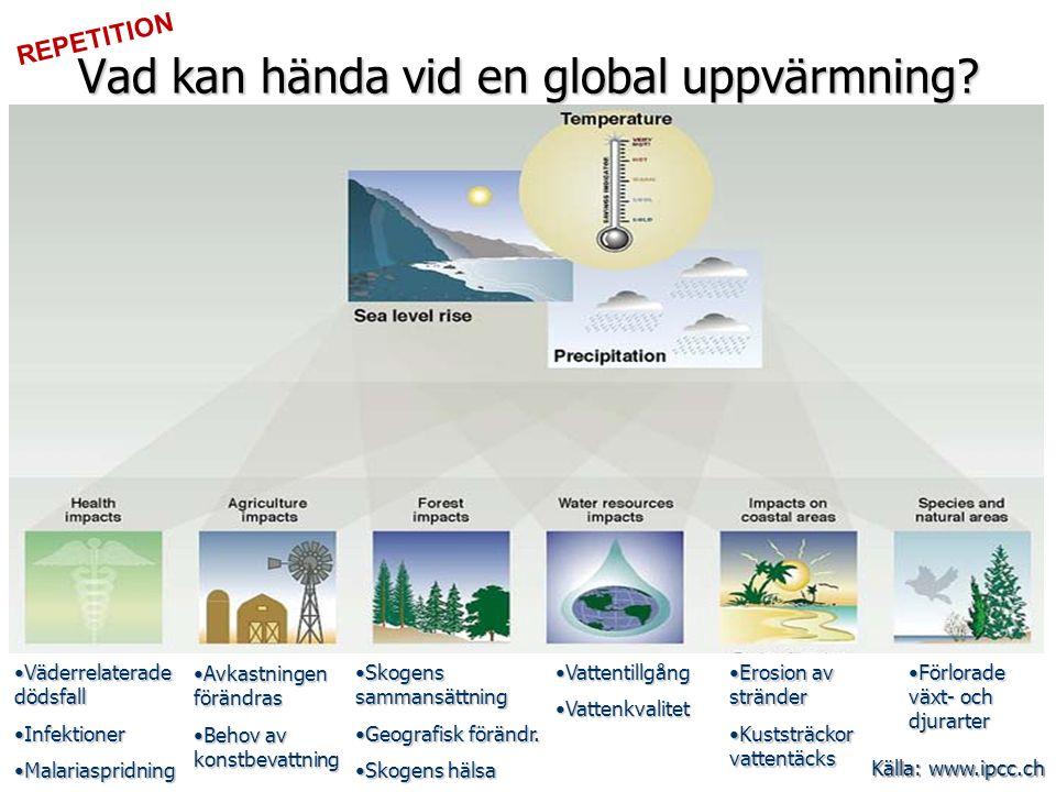 Hur mycket koldioxidutsläppen måste minska för att nå ett tvågradersmål (beroende på hur hög klimatkänsligheten* är) Multi-gas scenarios generated by MiMiC (Multi Gas Mitigation Climate Model), Johansson & Persson, 2006 Global CO 2 -emissions (GtC) Global klimat- överenskommelse.