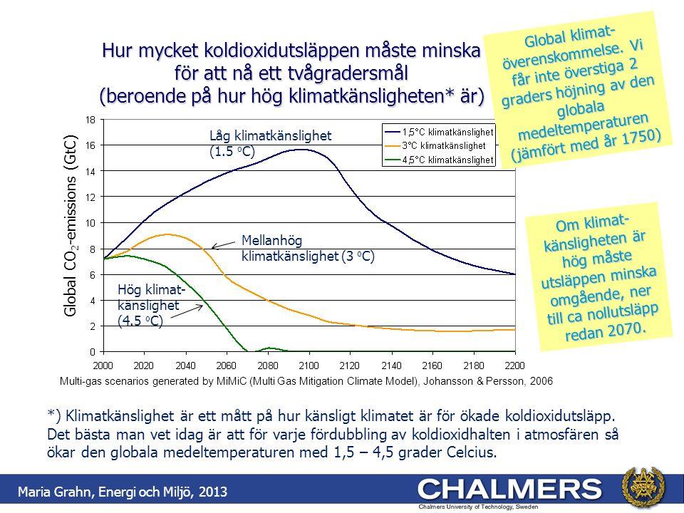 Vägtrafikens användning av fossil energi Målen i relation till prognos för utvecklingen med trafikökning inkl åtgärder som var beslutade 2011 Maria Grahn, Energi och Miljö, 2013