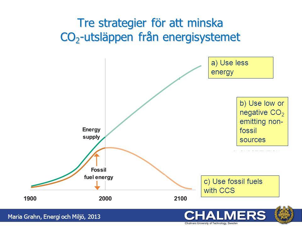 An environmental impact formula I: Impact i: Impact per material flow (or energy unit).