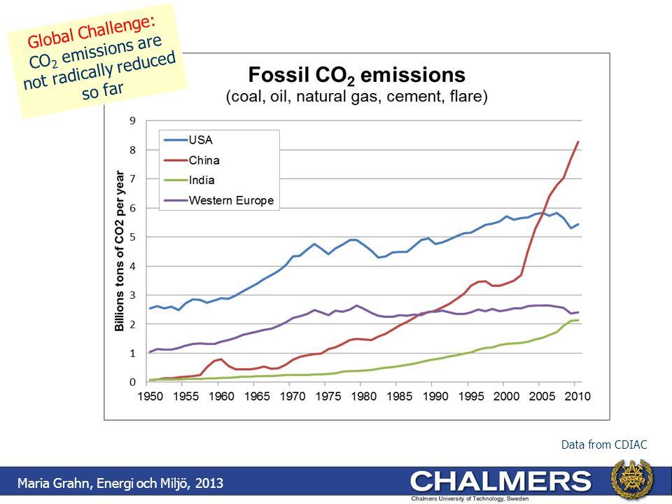 Bränsleförbrukning nya personbilar Maria Grahn, Energi och Miljö, 2013