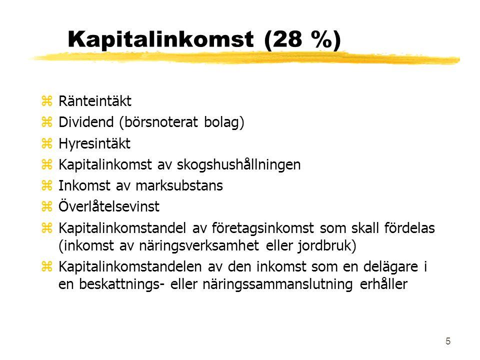 5 Kapitalinkomst (28 %) zRänteintäkt zDividend (börsnoterat bolag) zHyresintäkt zKapitalinkomst av skogshushållningen zInkomst av marksubstans zÖverlåtelsevinst zKapitalinkomstandel av företagsinkomst som skall fördelas (inkomst av näringsverksamhet eller jordbruk) zKapitalinkomstandelen av den inkomst som en delägare i en beskattnings- eller näringssammanslutning erhåller
