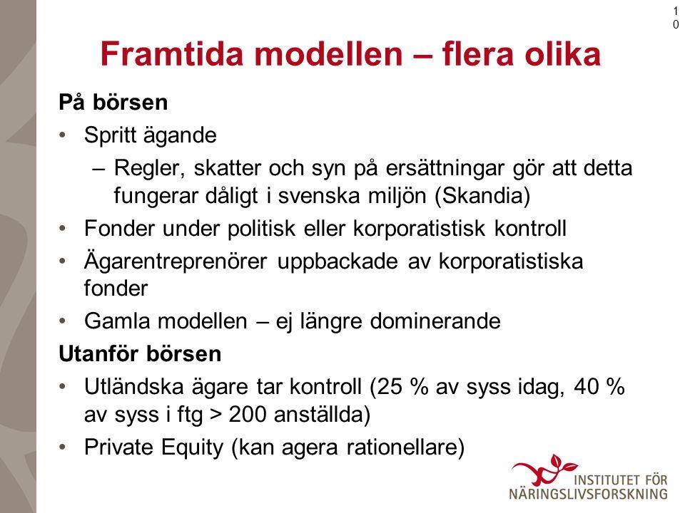 10 Framtida modellen – flera olika På börsen Spritt ägande –Regler, skatter och syn på ersättningar gör att detta fungerar dåligt i svenska miljön (Skandia) Fonder under politisk eller korporatistisk kontroll Ägarentreprenörer uppbackade av korporatistiska fonder Gamla modellen – ej längre dominerande Utanför börsen Utländska ägare tar kontroll (25 % av syss idag, 40 % av syss i ftg > 200 anställda) Private Equity (kan agera rationellare)