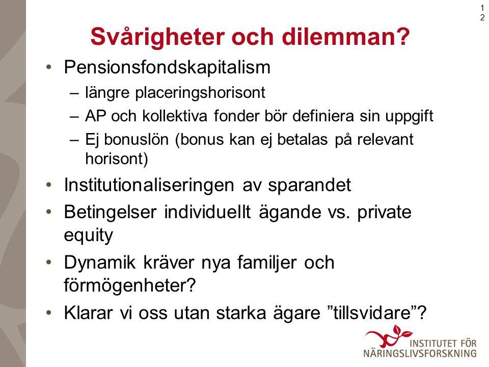 12 Svårigheter och dilemman? Pensionsfondskapitalism –längre placeringshorisont –AP och kollektiva fonder bör definiera sin uppgift –Ej bonuslön (bonu