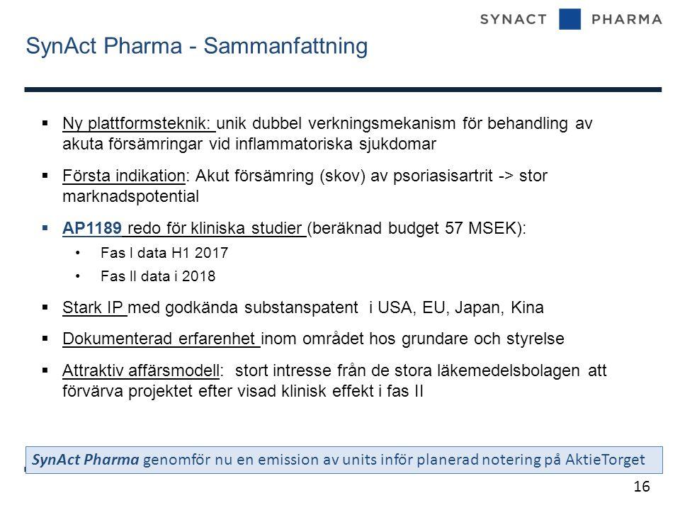SynAct Pharma - Sammanfattning  Ny plattformsteknik: unik dubbel verkningsmekanism för behandling av akuta försämringar vid inflammatoriska sjukdomar  Första indikation: Akut försämring (skov) av psoriasisartrit -> stor marknadspotential  AP1189 redo för kliniska studier (beräknad budget 57 MSEK): Fas l data H1 2017 Fas ll data i 2018  Stark IP med godkända substanspatent i USA, EU, Japan, Kina  Dokumenterad erfarenhet inom området hos grundare och styrelse  Attraktiv affärsmodell: stort intresse från de stora läkemedelsbolagen att förvärva projektet efter visad klinisk effekt i fas II 16 SynAct Pharma genomför nu en emission av units inför planerad notering på AktieTorget