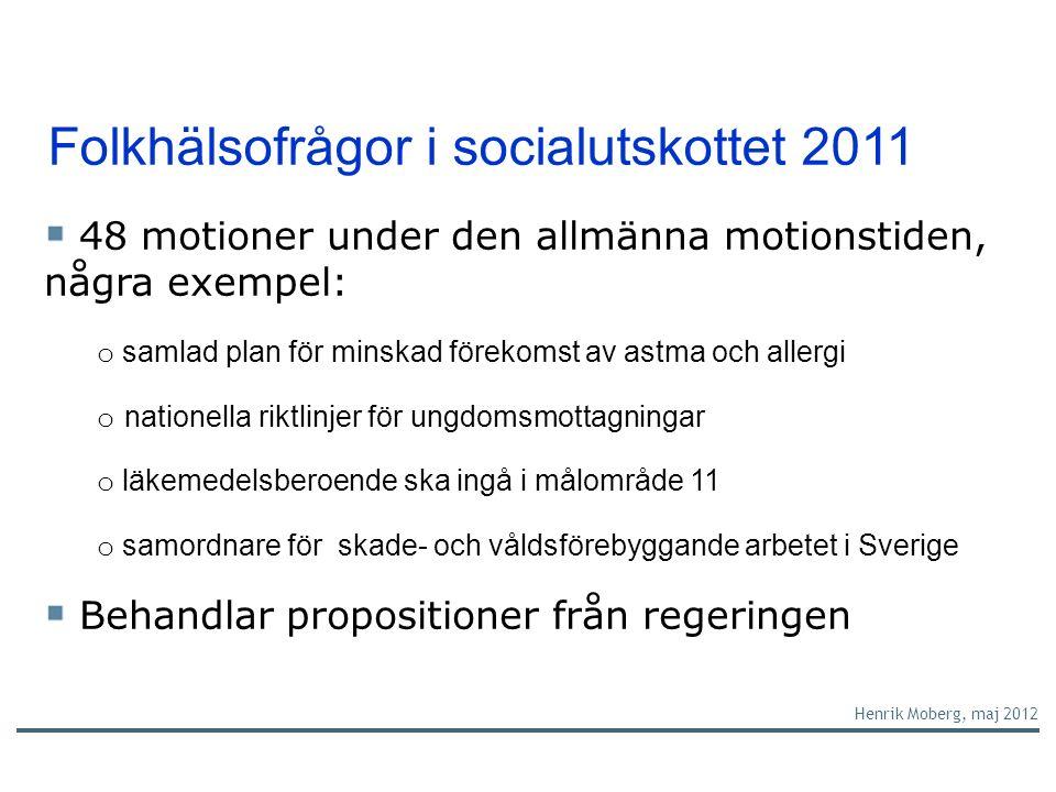 Folkhälsofrågor i socialutskottet 2011 48 motioner under den allmänna motionstiden, några exempel: o samlad plan för minskad förekomst av astma och allergi o nationella riktlinjer för ungdomsmottagningar o läkemedelsberoende ska ingå i målområde 11 o samordnare för skade- och våldsförebyggande arbetet i Sverige Behandlar propositioner från regeringen Henrik Moberg, maj 2012