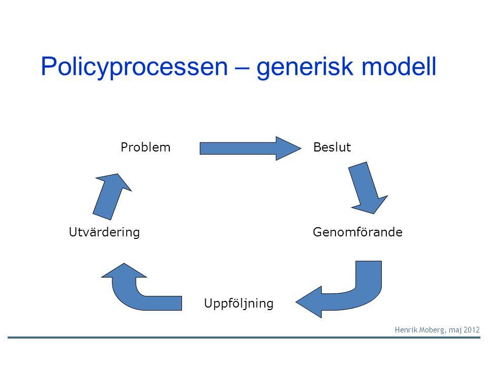 Policyprocessen – generisk modell Problem Beslut Utvärdering Genomförande Uppföljning Henrik Moberg, maj 2012