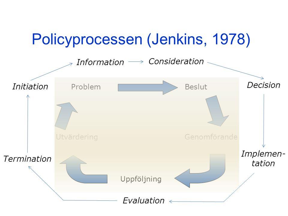 Problem Beslut Utvärdering Genomförande Uppföljning Policyprocessen (Jenkins, 1978) Initiation Information Consideration Decision Implemen- tation Evaluation Termination