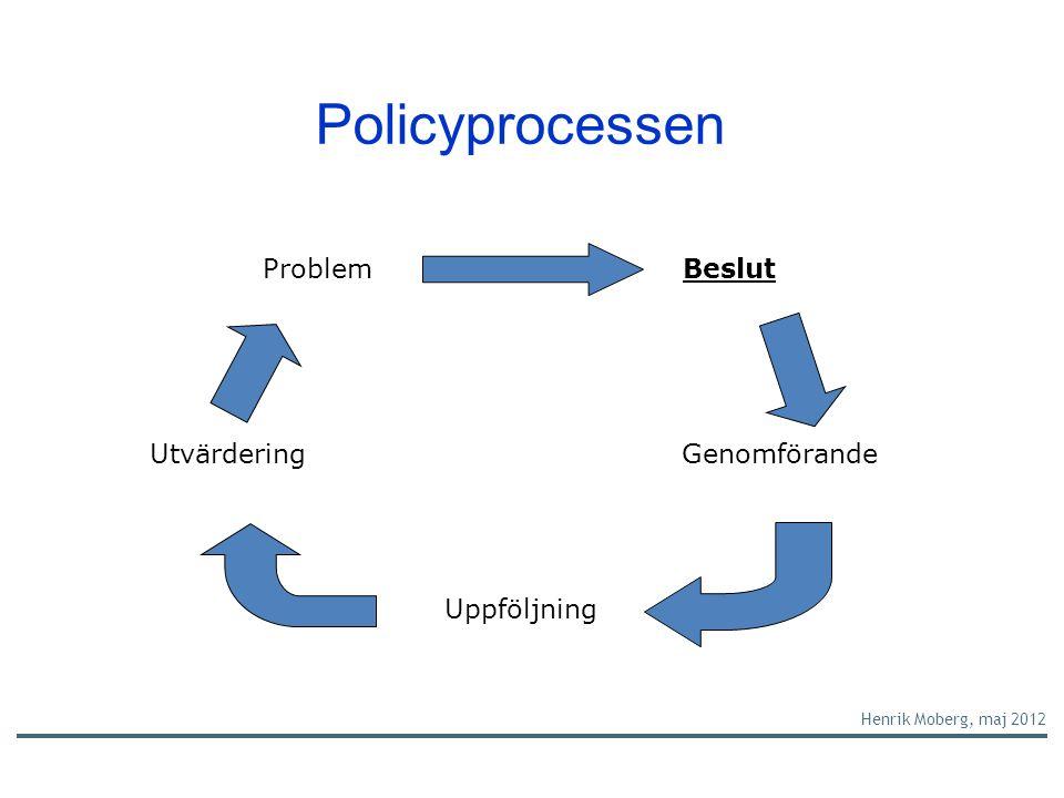 Policyprocessen Problem Beslut Utvärdering Genomförande Uppföljning Henrik Moberg, maj 2012