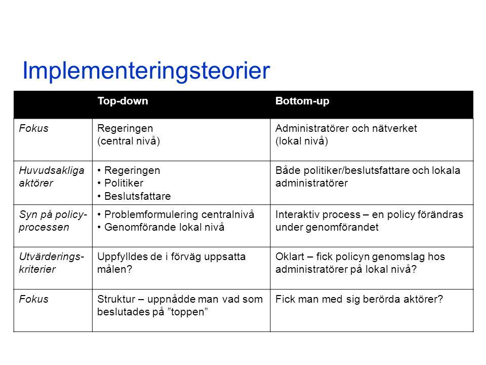 Implementeringsteorier Top-downBottom-up FokusRegeringen (central nivå) Administratörer och nätverket (lokal nivå) Huvudsakliga aktörer Regeringen Politiker Beslutsfattare Både politiker/beslutsfattare och lokala administratörer Syn på policy- processen Problemformulering centralnivå Genomförande lokal nivå Interaktiv process – en policy förändras under genomförandet Utvärderings- kriterier Uppfylldes de i förväg uppsatta målen.