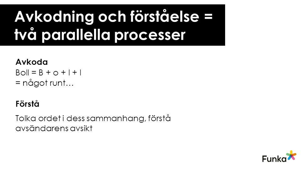 Avkodning och förståelse = två parallella processer Avkoda Boll = B + o + l + l = något runt… Förstå Tolka ordet i dess sammanhang, förstå avsändarens avsikt