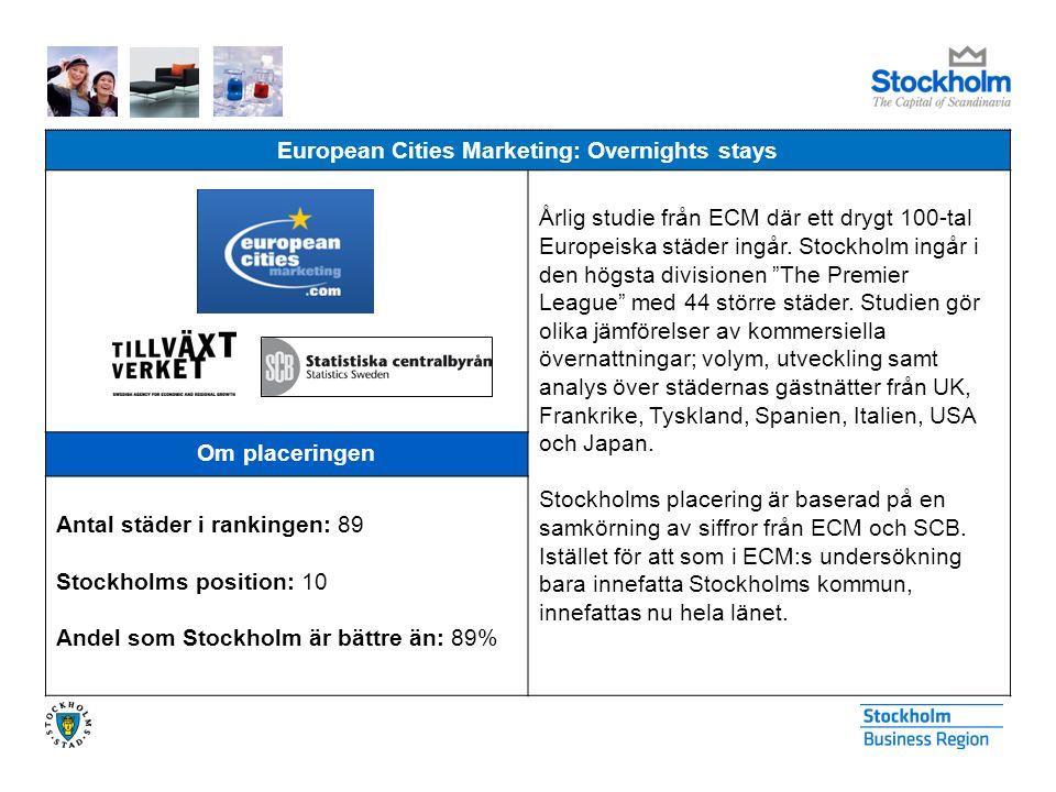 European Cities Marketing: Overnights stays Årlig studie från ECM där ett drygt 100-tal Europeiska städer ingår. Stockholm ingår i den högsta division