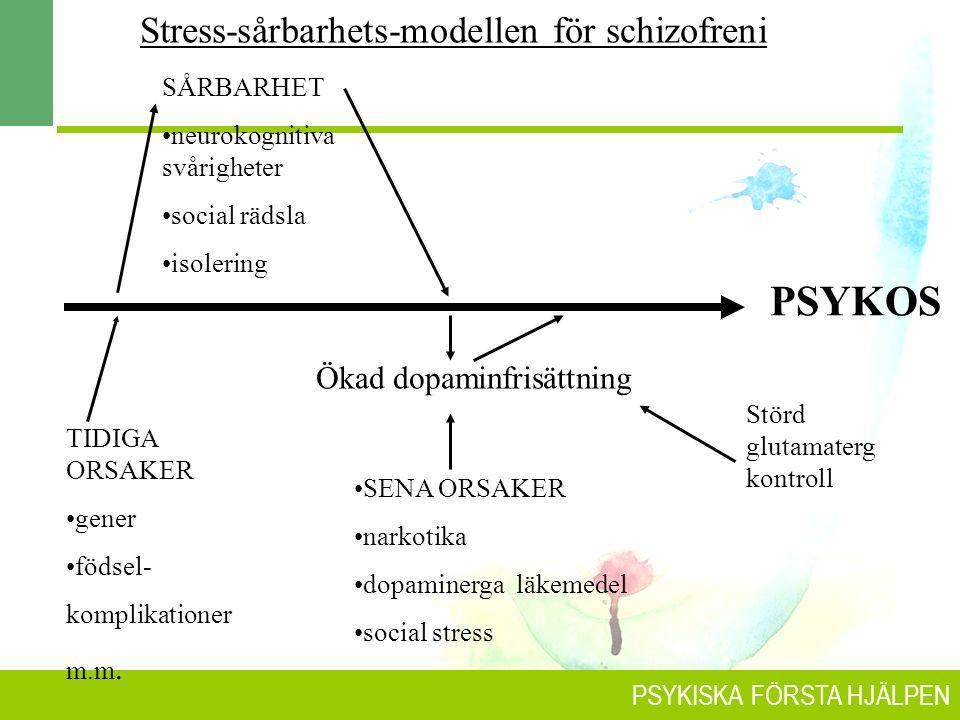 PSYKISKA FÖRSTA HJÄLPEN Schizofreni och utveckling Schizofrena har ofta haft  lägre födselvikt  mera motoriska störningar under barndomen  senare psykomotorisk utveckling  mera läs-skrivsvårigheter  sämre skolprestationer  lägre IQ >85% av patienterna har kognitiv störning -ofta sedan barndomen  inlärning och minne  utförande funktioner  uppmärksamhet  motorisk koordination  språk