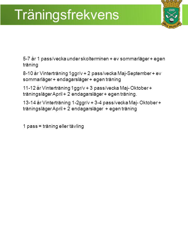Träningsfrekvens 5-7 år 1 pass/vecka under skolterminen + ev sommarläger + egen träning 8-10 år Vinterträning 1ggr/v + 2 pass/vecka Maj-September + ev sommarläger + endagarsläger + egen träning 11-12 år Vinterträning 1ggr/v + 3 pass/vecka Maj- Oktober + träningsläger April + 2 endagarsläger + egen träning.