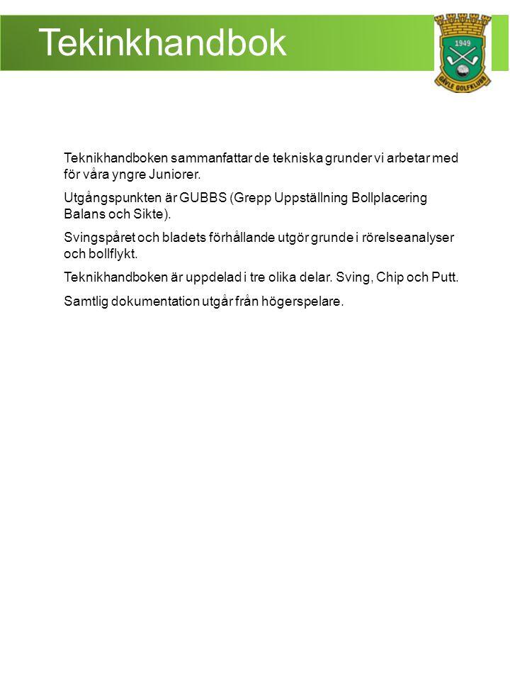 Innehållsförteckning Teknikhandbok Trackman och Ball Spin Axis Utvecklingstrappan Träning Övningar Uppföljning Tävling Utrustning Regler och sänkning av hcp