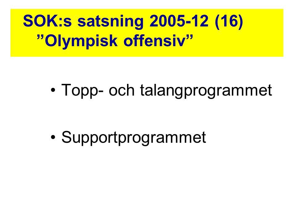 """Topp- och talangprogrammet Supportprogrammet SOK:s satsning 2005-12 (16) """"Olympisk offensiv"""""""