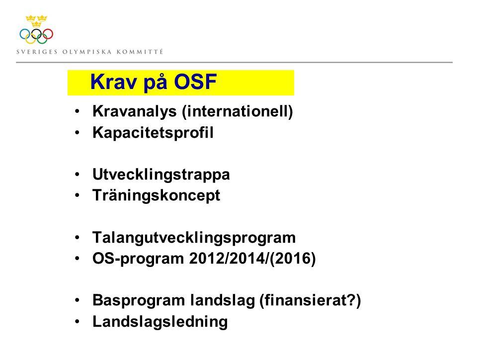 Krav på OSF Kravanalys (internationell) Kapacitetsprofil Utvecklingstrappa Träningskoncept Talangutvecklingsprogram OS-program 2012/2014/(2016) Basprogram landslag (finansierat ) Landslagsledning