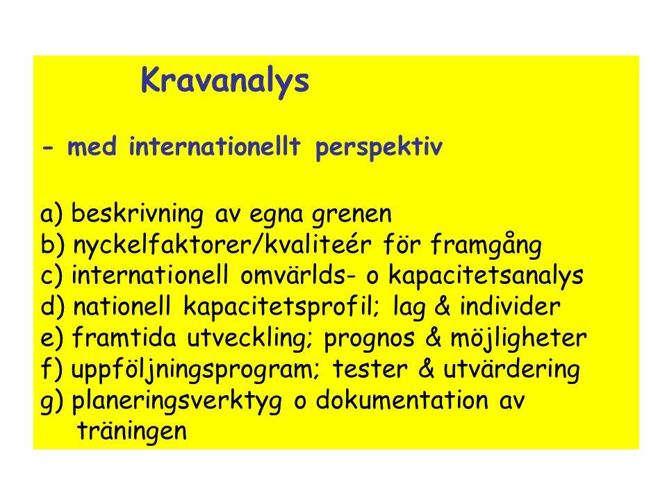 Kravanalys - med internationellt perspektiv a) beskrivning av egna grenen b) nyckelfaktorer/kvaliteér för framgång c) internationell omvärlds- o kapacitetsanalys d) nationell kapacitetsprofil; lag & individer e) framtida utveckling; prognos & möjligheter f) uppföljningsprogram; tester & utvärdering g) planeringsverktyg o dokumentation av träningen