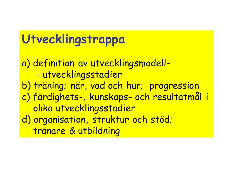 Utvecklingstrappa a) definition av utvecklingsmodell- - utvecklingsstadier b) träning; när, vad och hur; progression c) färdighets-, kunskaps- och resultatmål i olika utvecklingsstadier d) organisation, struktur och stöd; tränare & utbildning