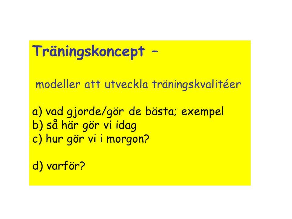 Träningskoncept – modeller att utveckla träningskvalitéer a) vad gjorde/gör de bästa; exempel b) så här gör vi idag c) hur gör vi i morgon? d) varför?