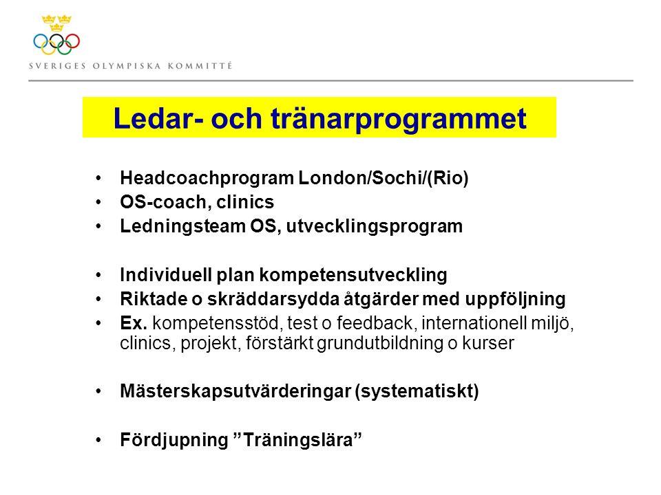 Ledar- och tränarprogrammet Headcoachprogram London/Sochi/(Rio) OS-coach, clinics Ledningsteam OS, utvecklingsprogram Individuell plan kompetensutveckling Riktade o skräddarsydda åtgärder med uppföljning Ex.
