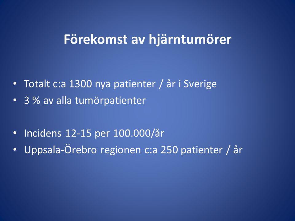 Förekomst av hjärntumörer Totalt c:a 1300 nya patienter / år i Sverige 3 % av alla tumörpatienter Incidens 12-15 per 100.000/år Uppsala-Örebro regione