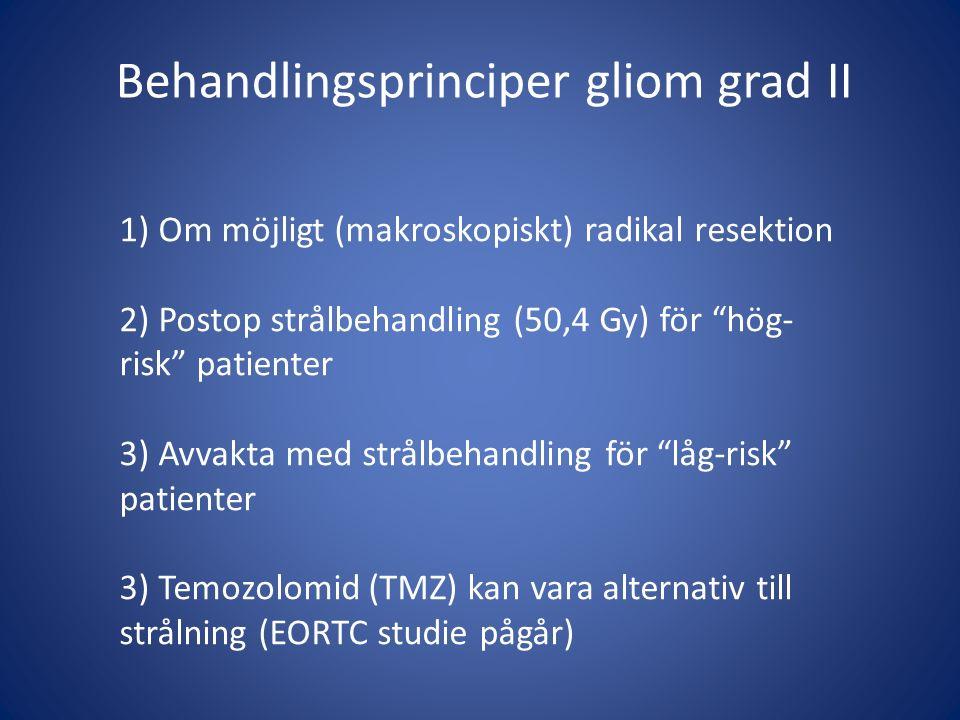 """Behandlingsprinciper gliom grad II 1) Om möjligt (makroskopiskt) radikal resektion 2) Postop strålbehandling (50,4 Gy) för """"hög- risk"""" patienter 3) Av"""