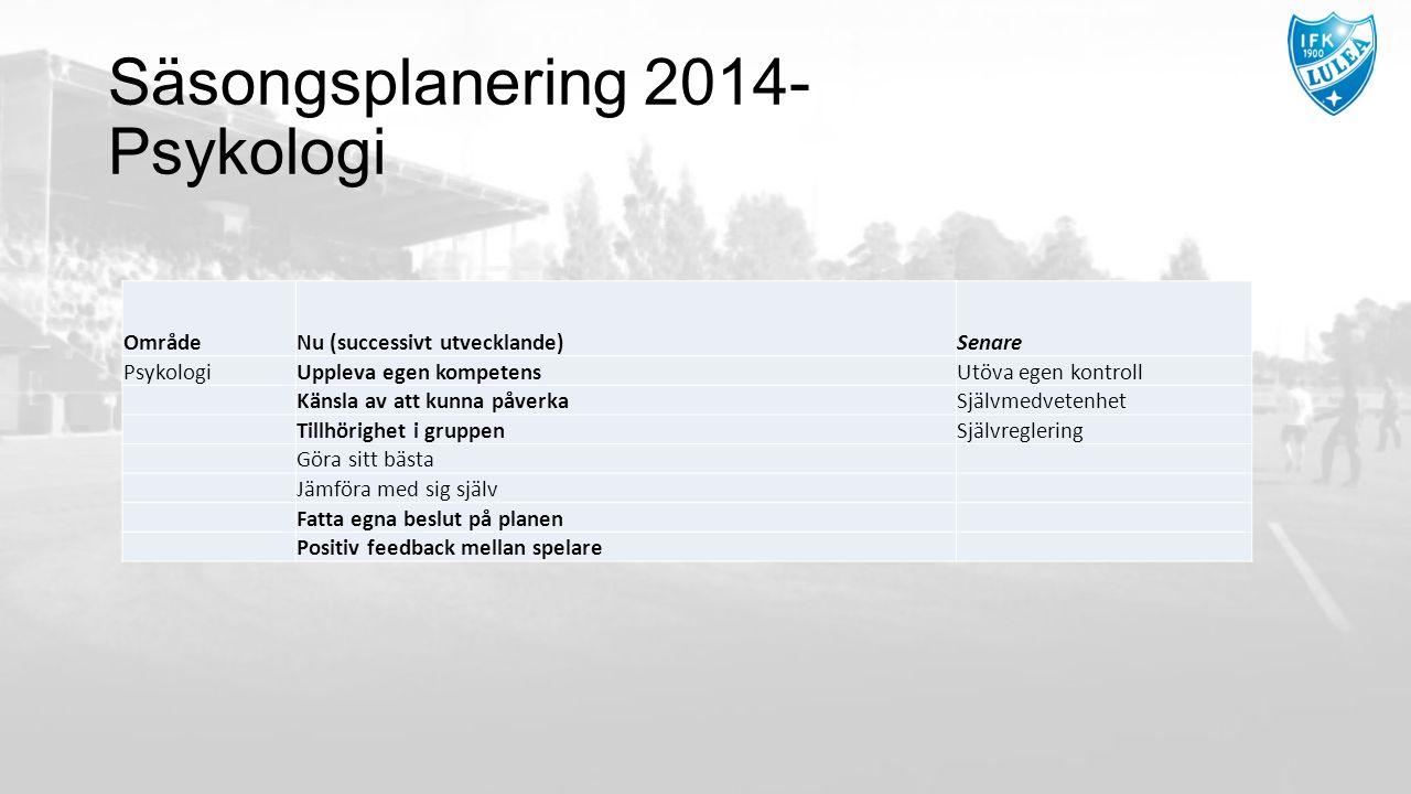 Säsongsplanering 2014- Psykologi OmrådeNu (successivt utvecklande)Senare PsykologiUppleva egen kompetensUtöva egen kontroll Känsla av att kunna påverk