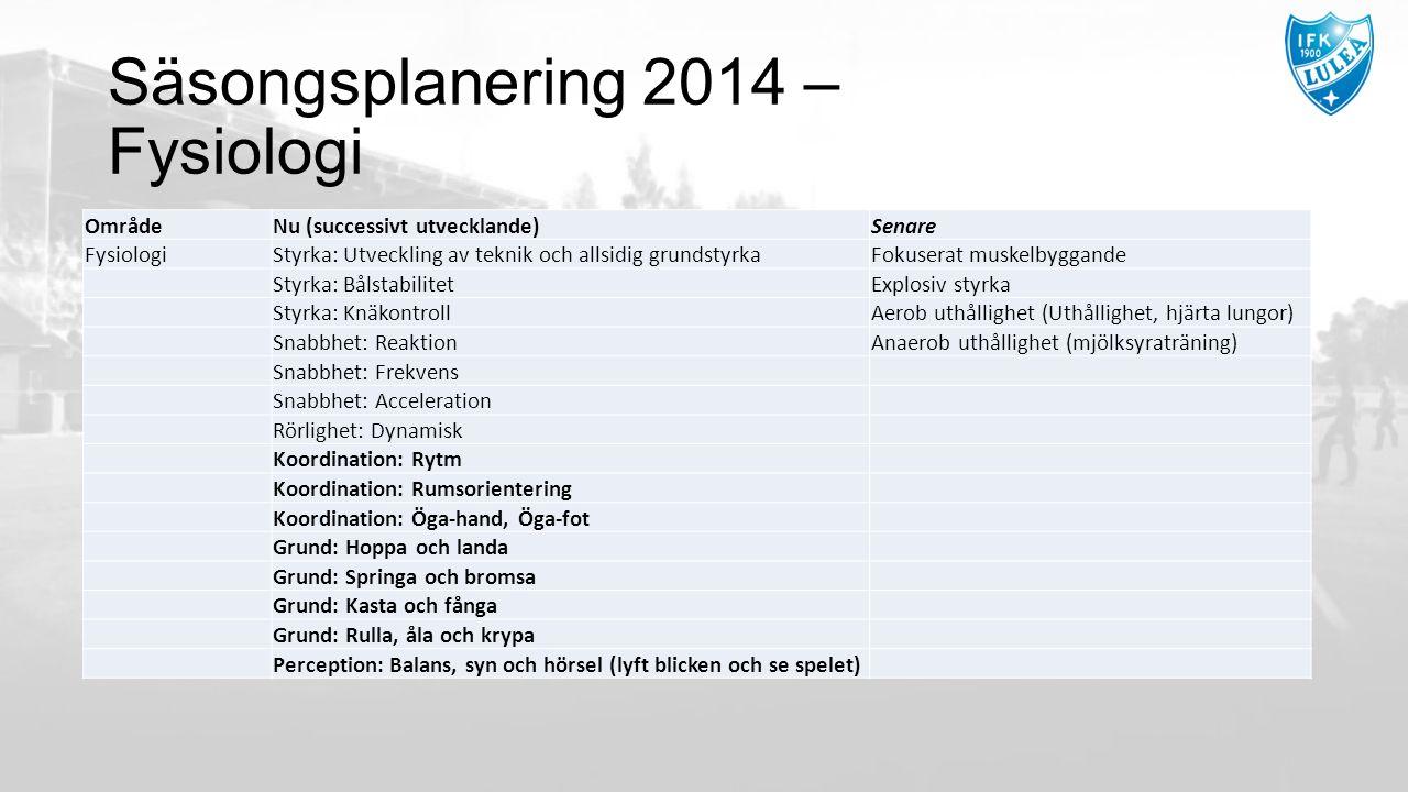 Säsongsplanering 2014 – Fysiologi OmrådeNu (successivt utvecklande)Senare FysiologiStyrka: Utveckling av teknik och allsidig grundstyrkaFokuserat musk