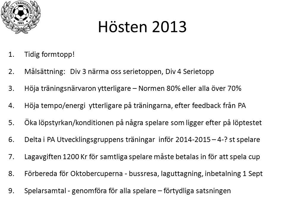 Hösten 2013 1.Tidig formtopp! 2.Målsättning: Div 3 närma oss serietoppen, Div 4 Serietopp 3.Höja träningsnärvaron ytterligare – Normen 80% eller alla
