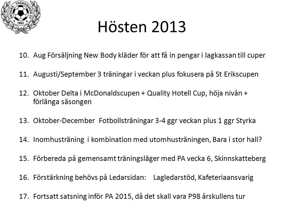 Hösten 2013 10.Aug Försäljning New Body kläder för att få in pengar i lagkassan till cuper 11.Augusti/September 3 träningar i veckan plus fokusera på