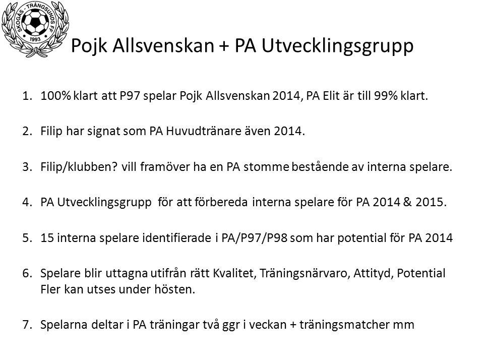 Pojk Allsvenskan + PA Utvecklingsgrupp 1.100% klart att P97 spelar Pojk Allsvenskan 2014, PA Elit är till 99% klart.