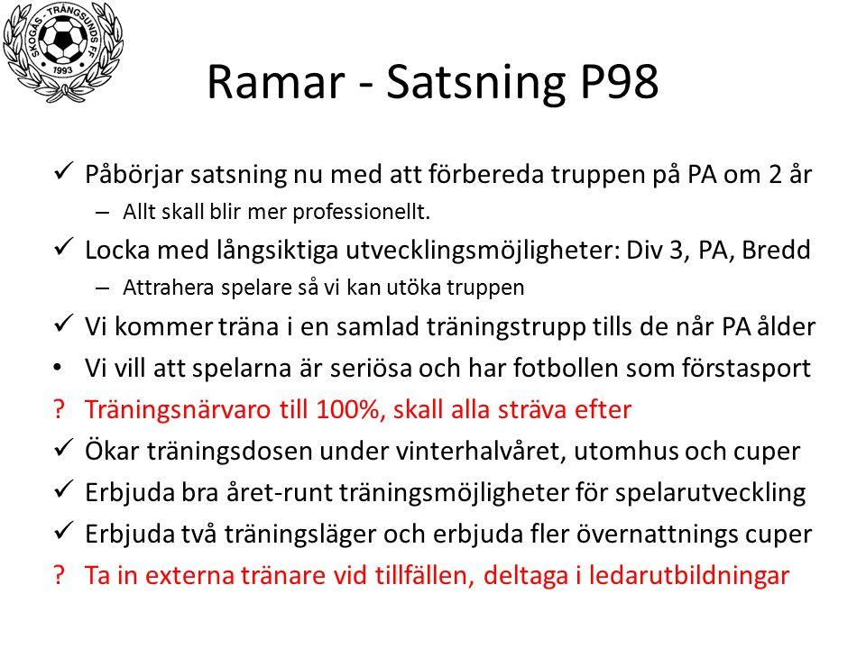 Ramar - Satsning P98 Påbörjar satsning nu med att förbereda truppen på PA om 2 år – Allt skall blir mer professionellt.
