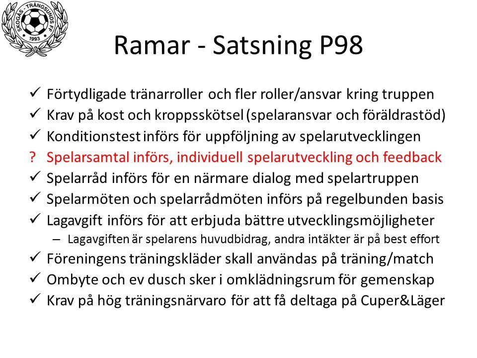 Ramar - Satsning P98 Förtydligade tränarroller och fler roller/ansvar kring truppen Krav på kost och kroppsskötsel (spelaransvar och föräldrastöd) Kon