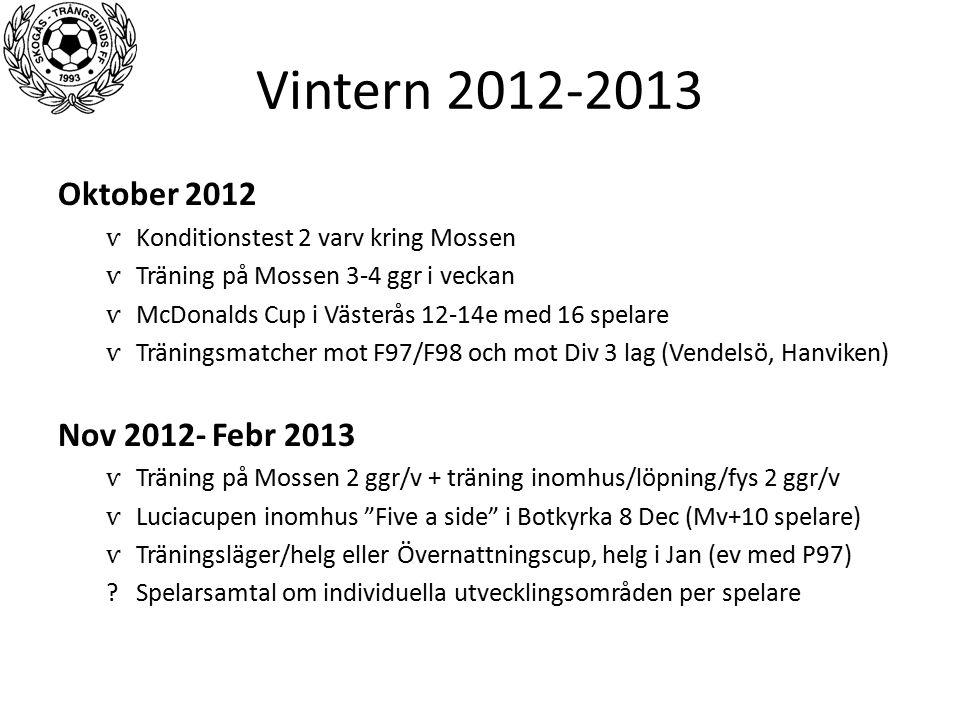 Vintern 2012-2013 Oktober 2012 ѵKonditionstest 2 varv kring Mossen ѵTräning på Mossen 3-4 ggr i veckan ѵMcDonalds Cup i Västerås 12-14e med 16 spelare ѵTräningsmatcher mot F97/F98 och mot Div 3 lag (Vendelsö, Hanviken) Nov 2012- Febr 2013 ѵTräning på Mossen 2 ggr/v + träning inomhus/löpning/fys 2 ggr/v ѵLuciacupen inomhus Five a side i Botkyrka 8 Dec (Mv+10 spelare) ѵTräningsläger/helg eller Övernattningscup, helg i Jan (ev med P97) Spelarsamtal om individuella utvecklingsområden per spelare