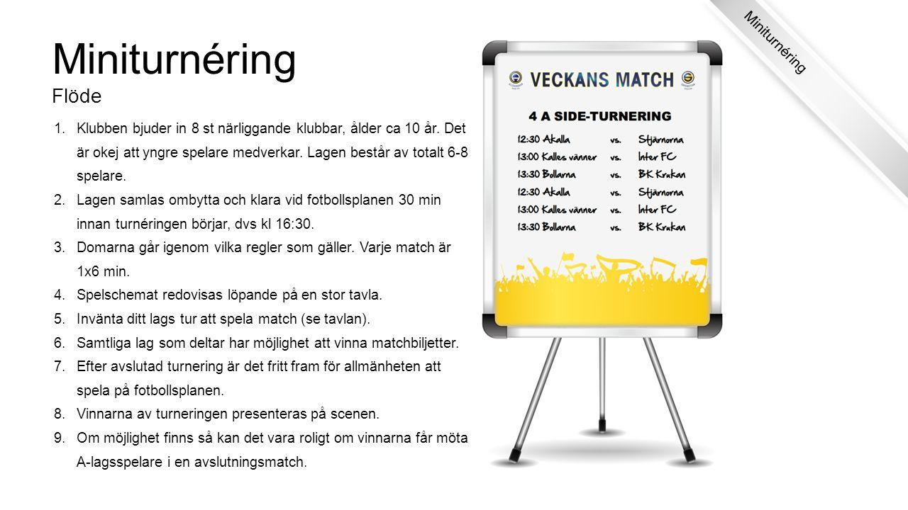 Home Category Managers Miniturnéring Flöde 1.Klubben bjuder in 8 st närliggande klubbar, ålder ca 10 år.