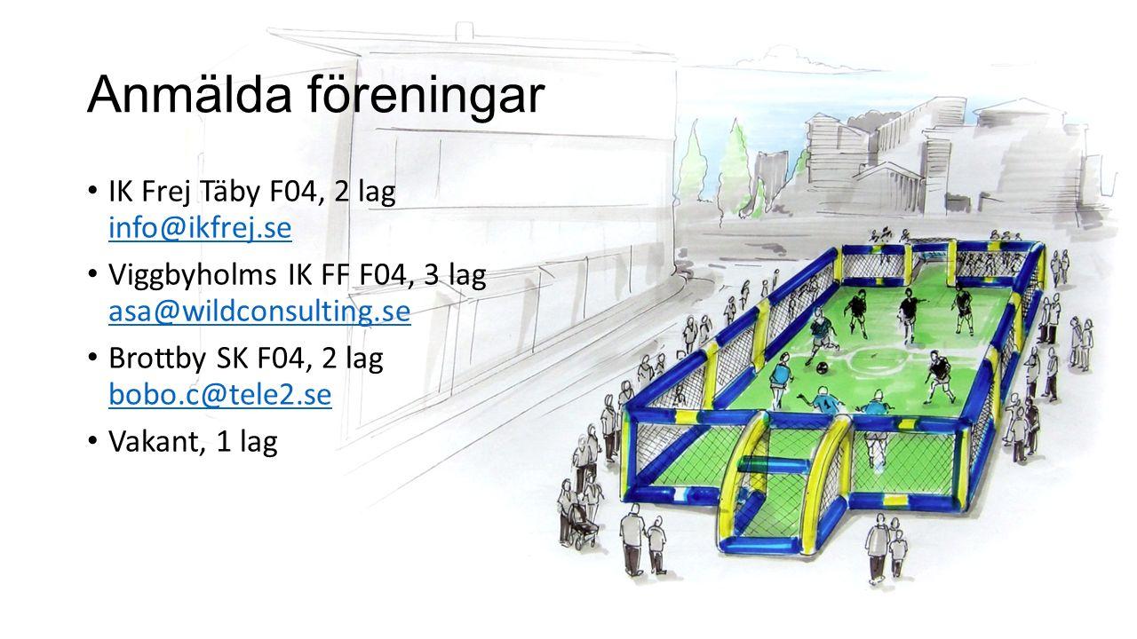 Anmälda föreningar IK Frej Täby F04, 2 lag info@ikfrej.se info@ikfrej.se Viggbyholms IK FF F04, 3 lag asa@wildconsulting.se asa@wildconsulting.se Brottby SK F04, 2 lag bobo.c@tele2.se bobo.c@tele2.se Vakant, 1 lag