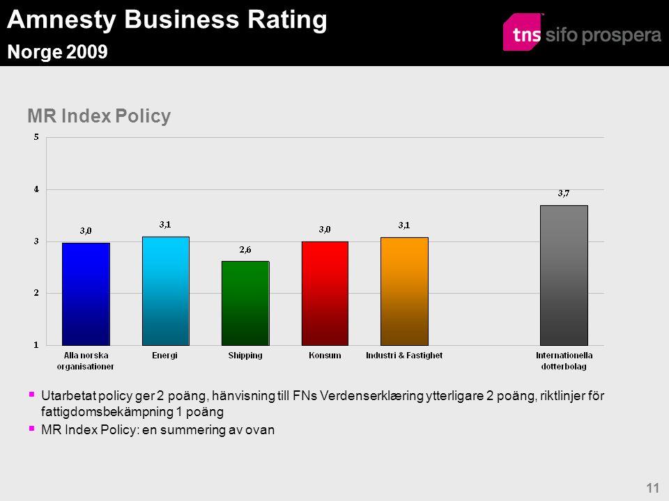 Amnesty Business Rating Norge 2009 12 Om utarbetat policy: Information om policy till kunder % Andel som vänder sig till Alla norska Intl bolag Bedriftskunder 9193 Detaljhandelskunder 3329 Övriga privatkunder 1618