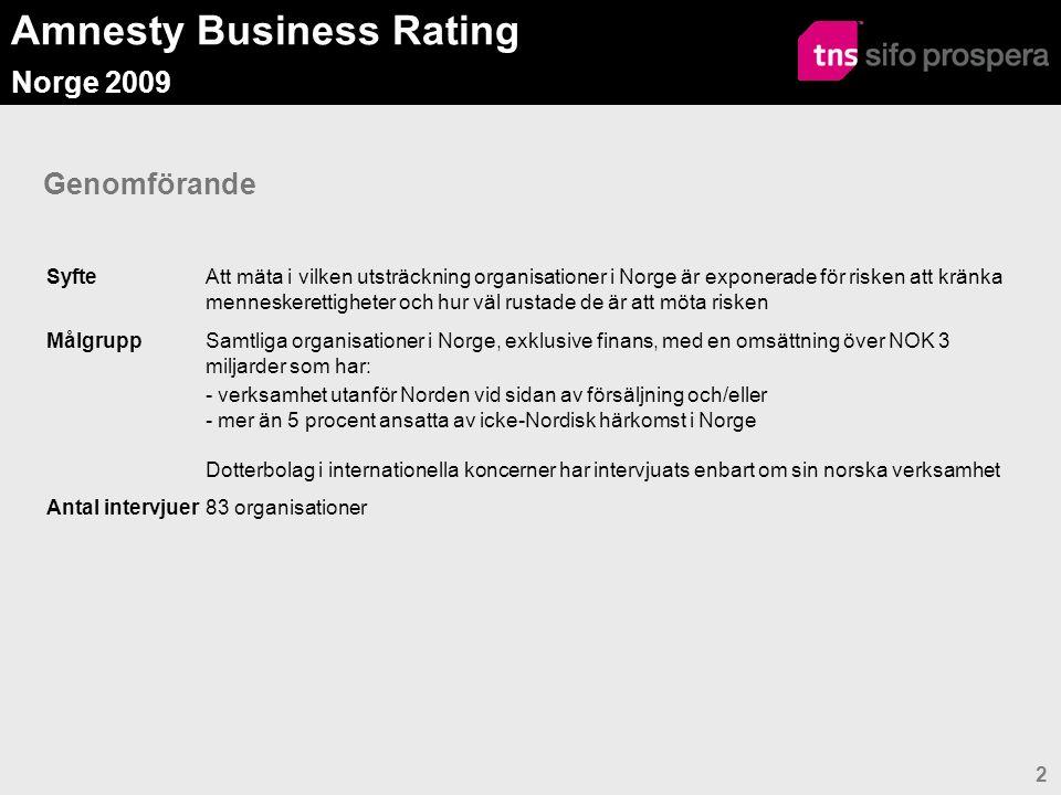 Amnesty Business Rating Norge 2009 2 Genomförande SyfteAtt mäta i vilken utsträckning organisationer i Norge är exponerade för risken att kränka menneskerettigheter och hur väl rustade de är att möta risken MålgruppSamtliga organisationer i Norge, exklusive finans, med en omsättning över NOK 3 miljarder som har: - verksamhet utanför Norden vid sidan av försäljning och/eller - mer än 5 procent ansatta av icke-Nordisk härkomst i Norge Dotterbolag i internationella koncerner har intervjuats enbart om sin norska verksamhet Antal intervjuer83 organisationer