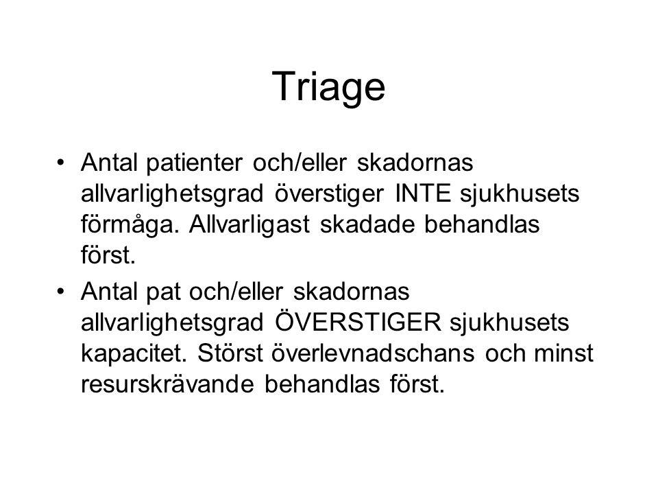 Triage Antal patienter och/eller skadornas allvarlighetsgrad överstiger INTE sjukhusets förmåga.