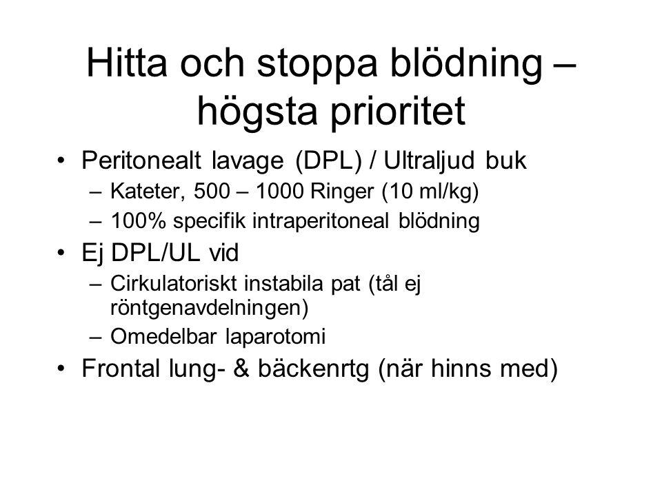 Hitta och stoppa blödning – högsta prioritet Peritonealt lavage (DPL) / Ultraljud buk –Kateter, 500 – 1000 Ringer (10 ml/kg) –100% specifik intraperitoneal blödning Ej DPL/UL vid –Cirkulatoriskt instabila pat (tål ej röntgenavdelningen) –Omedelbar laparotomi Frontal lung- & bäckenrtg (när hinns med)