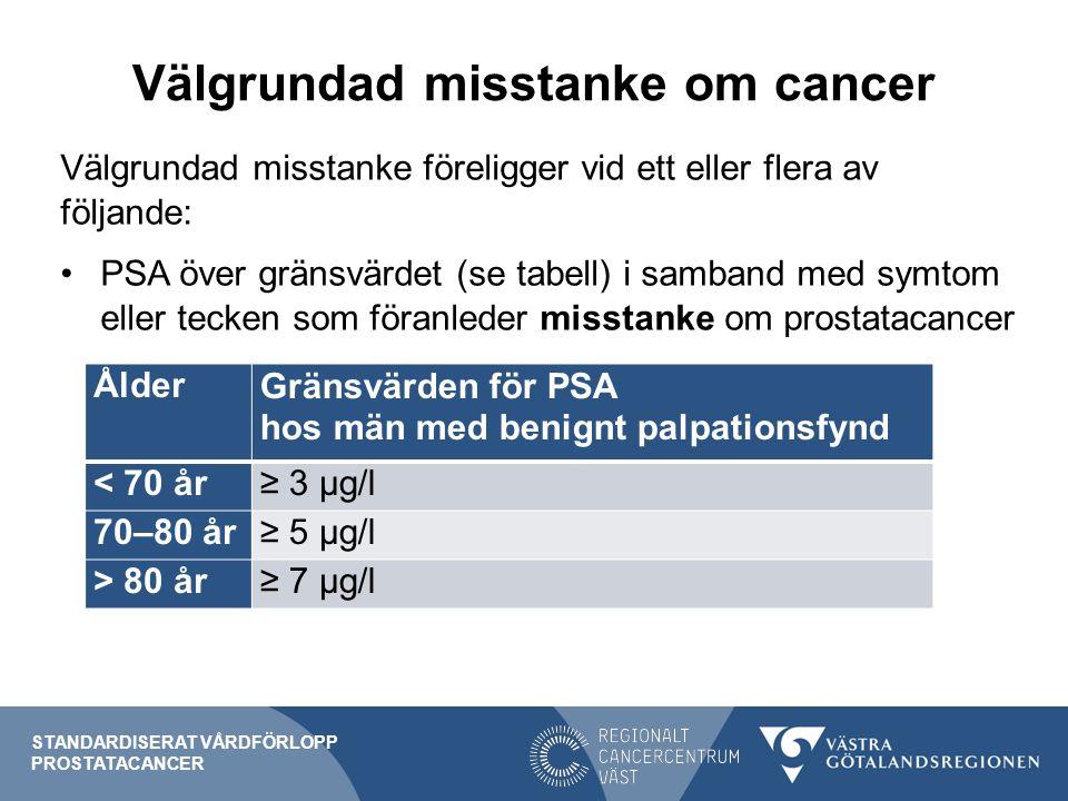 Välgrundad misstanke om cancer Välgrundad misstanke föreligger vid ett eller flera av följande: PSA över gränsvärdet (se tabell) i samband med symtom eller tecken som föranleder misstanke om prostatacancer STANDARDISERAT VÅRDFÖRLOPP PROSTATACANCER ÅlderGränsvärden för PSA hos män med benignt palpationsfynd < 70 år≥ 3 µg/l 70–80 år≥ 5 µg/l > 80 år≥ 7 µg/l