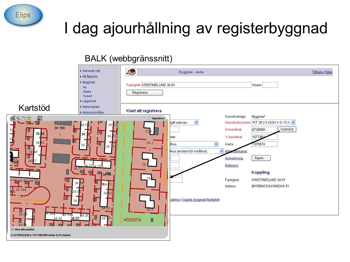 I dag ajourhållning av registerbyggnad BALK (webbgränssnitt) Kartstöd Elips