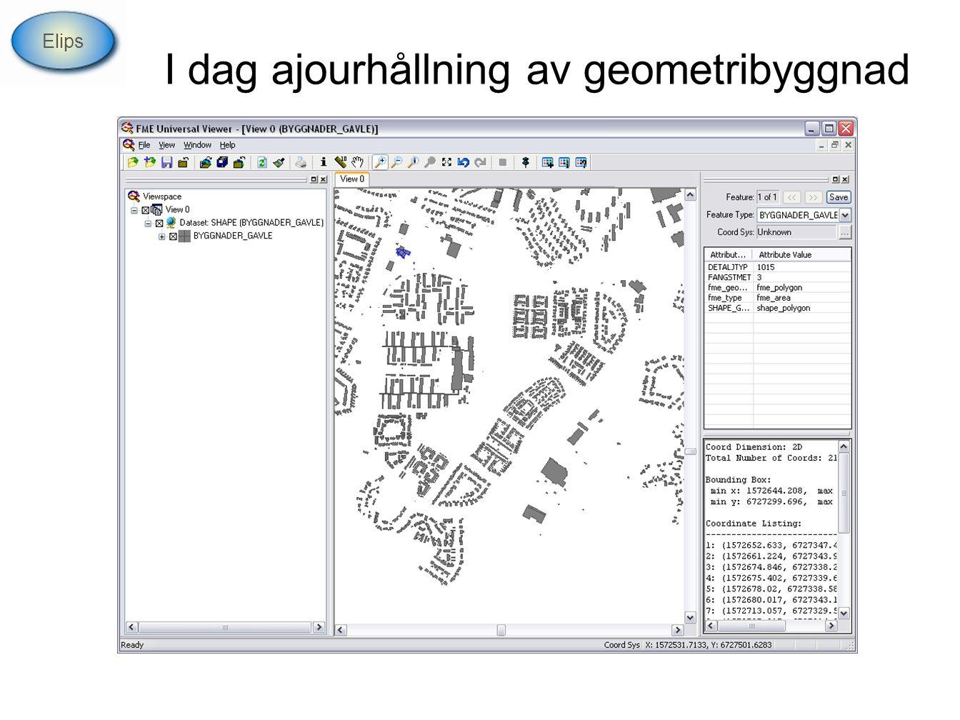 I dag ajourhållning av geometribyggnad Elips