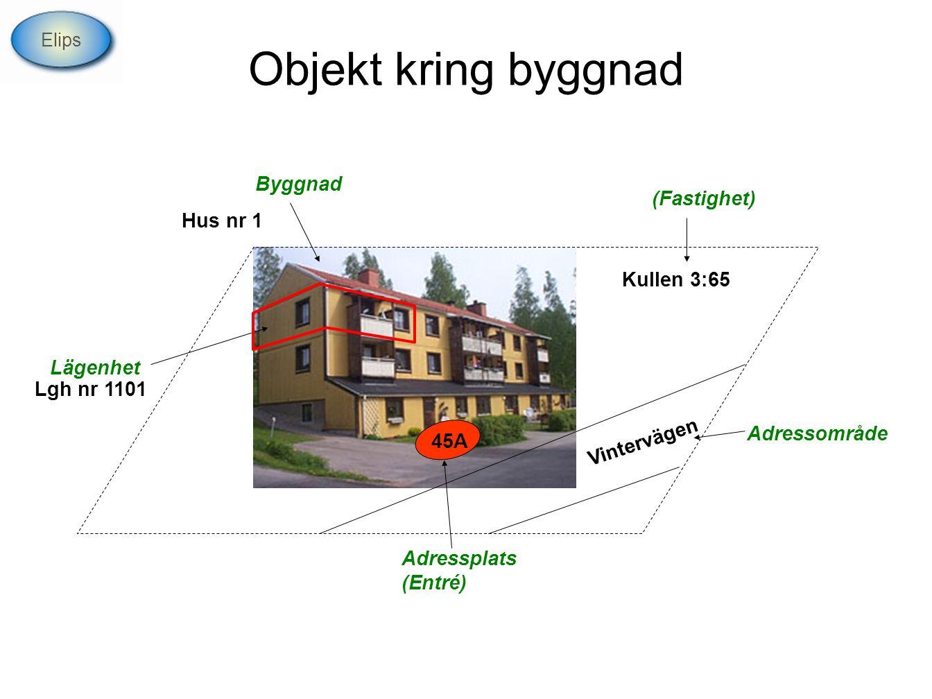 Objekt kring byggnad Vintervägen 45A Adressplats (Entré) (Fastighet) Kullen 3:65 Hus nr 1 Byggnad Adressområde Elips Lägenhet Lgh nr 1101