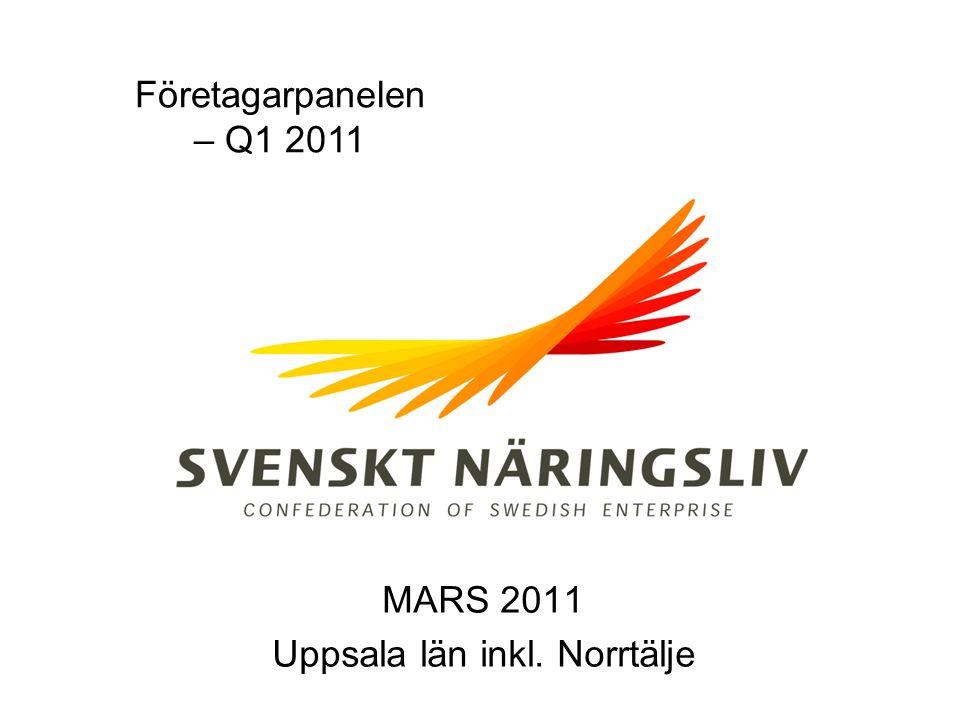 Företagarpanelen – Q1 2011 MARS 2011 Uppsala län inkl. Norrtälje